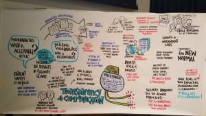 Illustrasjon fra paneldebatt om hvordan bedre cybersikkerheten i medisinsk utstyr - Illustrasjon ved Stephanie Brown